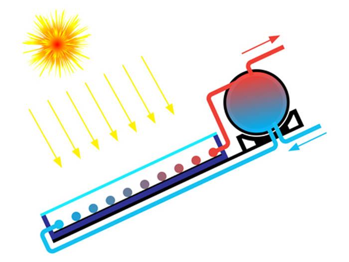 Como funcionan los calentadores solares en queretaro